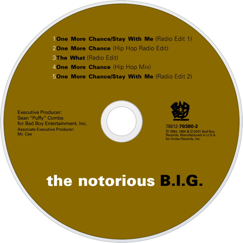 The Notorious B I G  | Music fanart | fanart tv